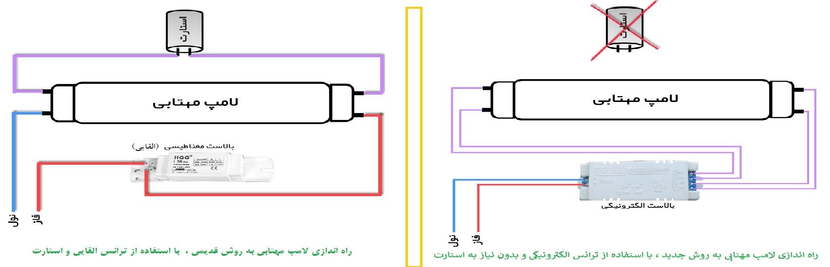 نقشه راه اندازی لامپ مهتابی با ترانسهای مختلف